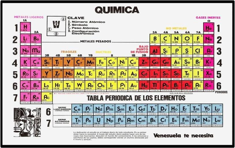 Estudia no para saber una cosa ms sino para saberla mejor el cloro el aire de olor desagradable y txico es un elemento abundante en la naturaleza y se trata de un elemento qumico esencial para muchas formas de vida urtaz Choice Image