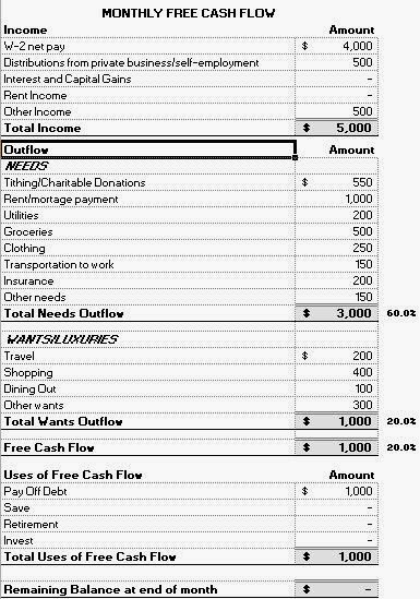 Ken Kaufman Personal Financial Statements