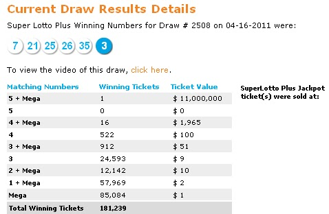 Super Lotto Winning Numbers Today