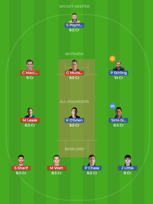 ire vs sco dream11 team,ire vs sco,ire vs sco dream11,sco vs ire,ire vs sco dream 11,ire vs sco playing 11,ire vs sco playing11,sco vs ire dream11 team,dream11 ire vs sco,ire vs sco dream11 team prediction,ned vs sco dream11,dream11,omn vs ire t20 playing 11,sco vs ire dream 11,ire vs sco t20 dream 11,ire vs sco team news,ire vs sco dream 11 team