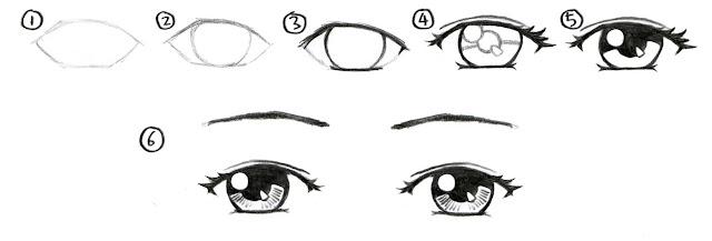 Eyes Drawing Step By Step - klejonka