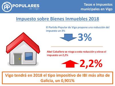 Los vigueses, condenados a pagar más por la mala gestión del PSOE