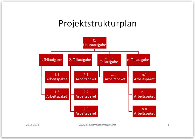 Software Roadmap Vorlage Herunterladen