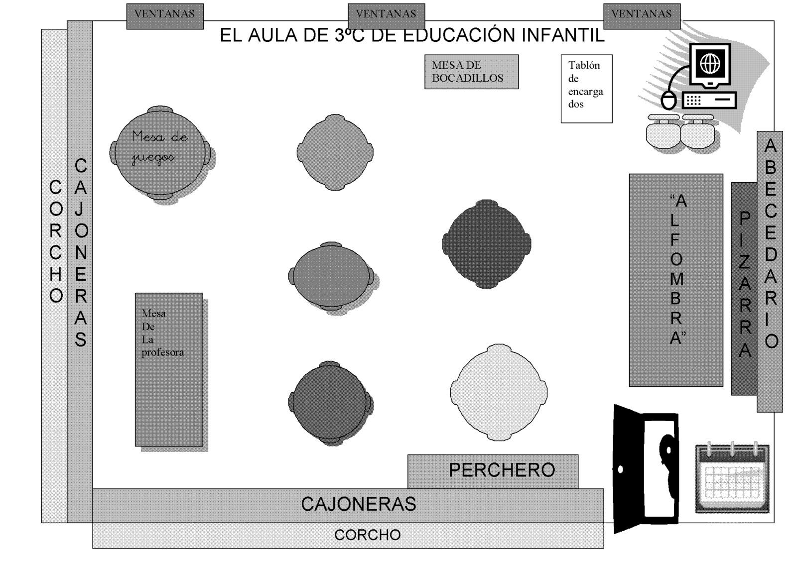 Practicum infantil 2 0 el aula m luisa for Plano aula educacion infantil