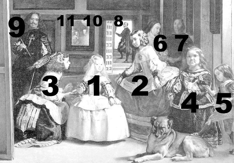 Historia del Arte: Las Meninas, Velázquez