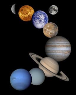 Descubra Por que Os Planetas São Redondos..