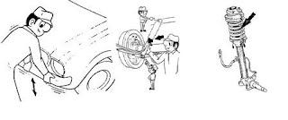 Cara Memeriksa Shock Absorber Mobil