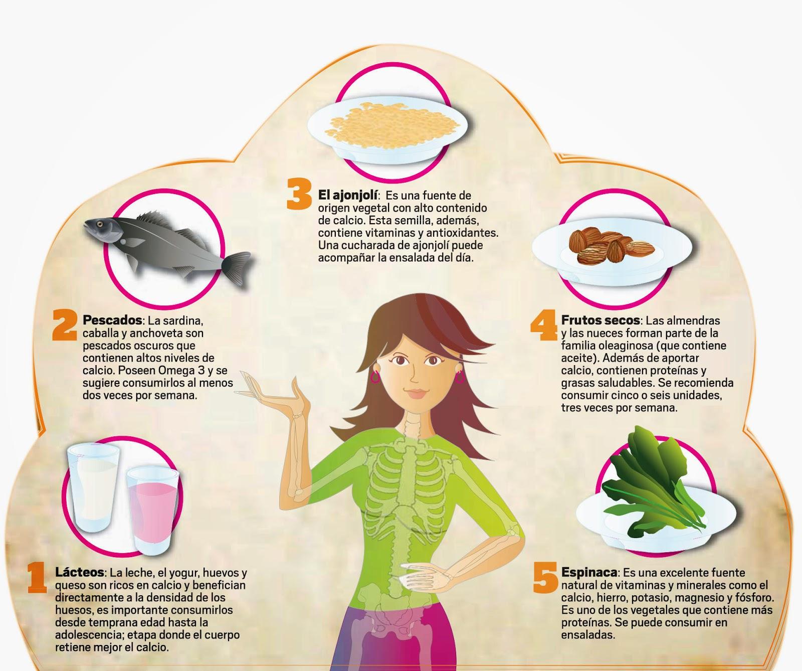 Cinco alimentos contra la osteoporosis infograf as del per freelance en dise o editorial - Alimentos para la osteoporosis ...