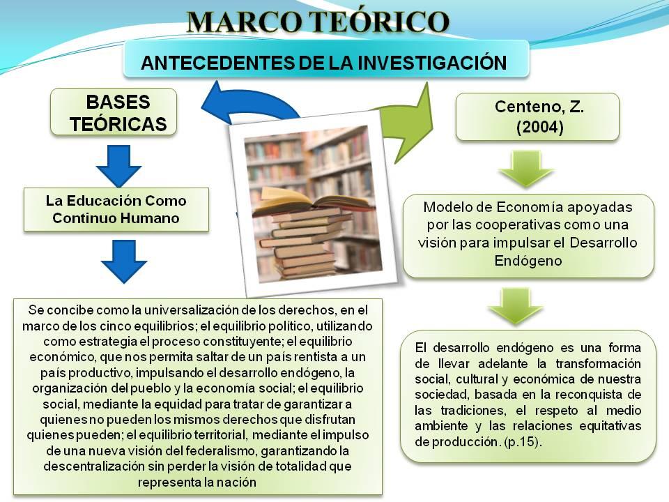 Famoso Presentación De Diapositivas Marco De Imagen Friso - Ideas ...