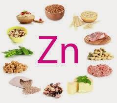 manger Zinc  pour voir une belle  peau