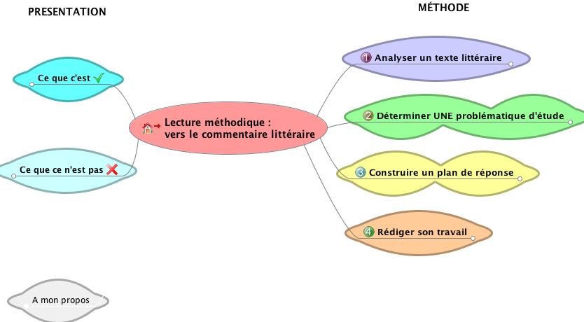 dissertation definitation
