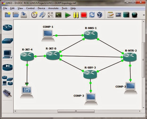 Topology EIGRP using GNS3