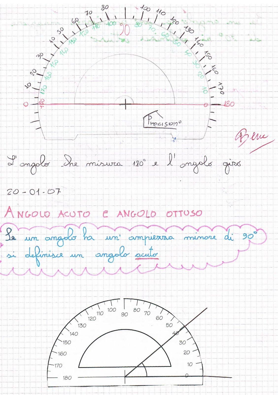 Conosciuto Misurazione degli angoli RQ85