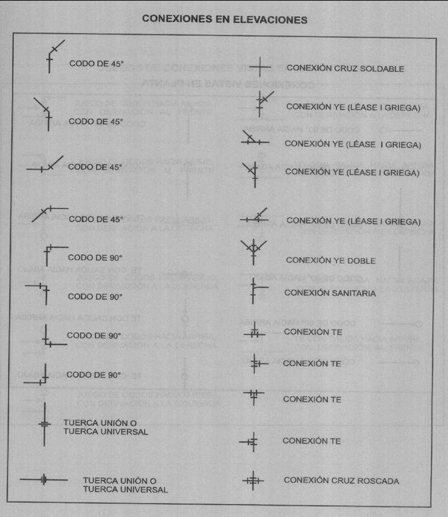 INTRODUCCION A LA CONSTRUCCION: Instalaciones Hidraulicas ...