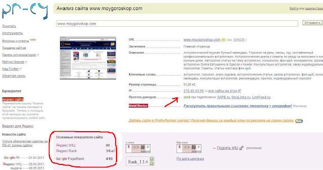 Как заработать в Интернете с помощью сайта.Показатели Тиц и PR. Проиндексированные страницы