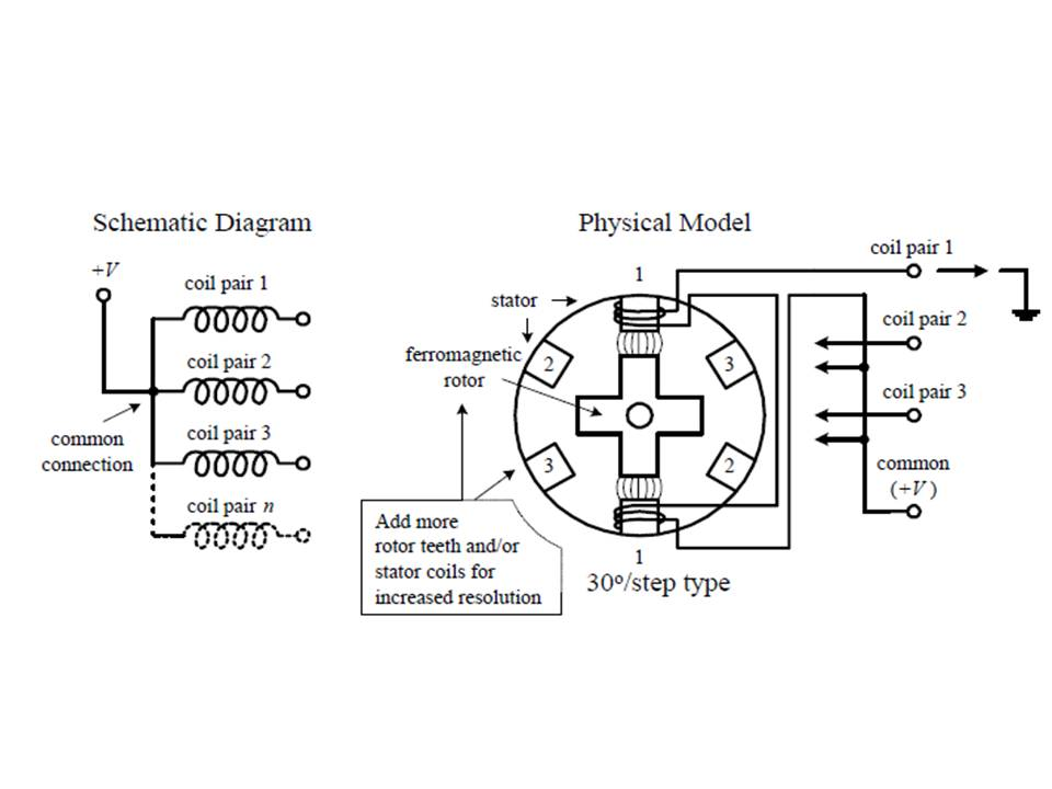 variable+relectance2 robo zone stepper motor basic dc motor wiring diagram 4 wire at gsmx.co