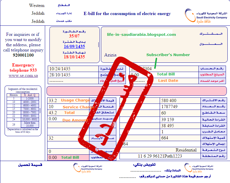 Riyadh electricity bill