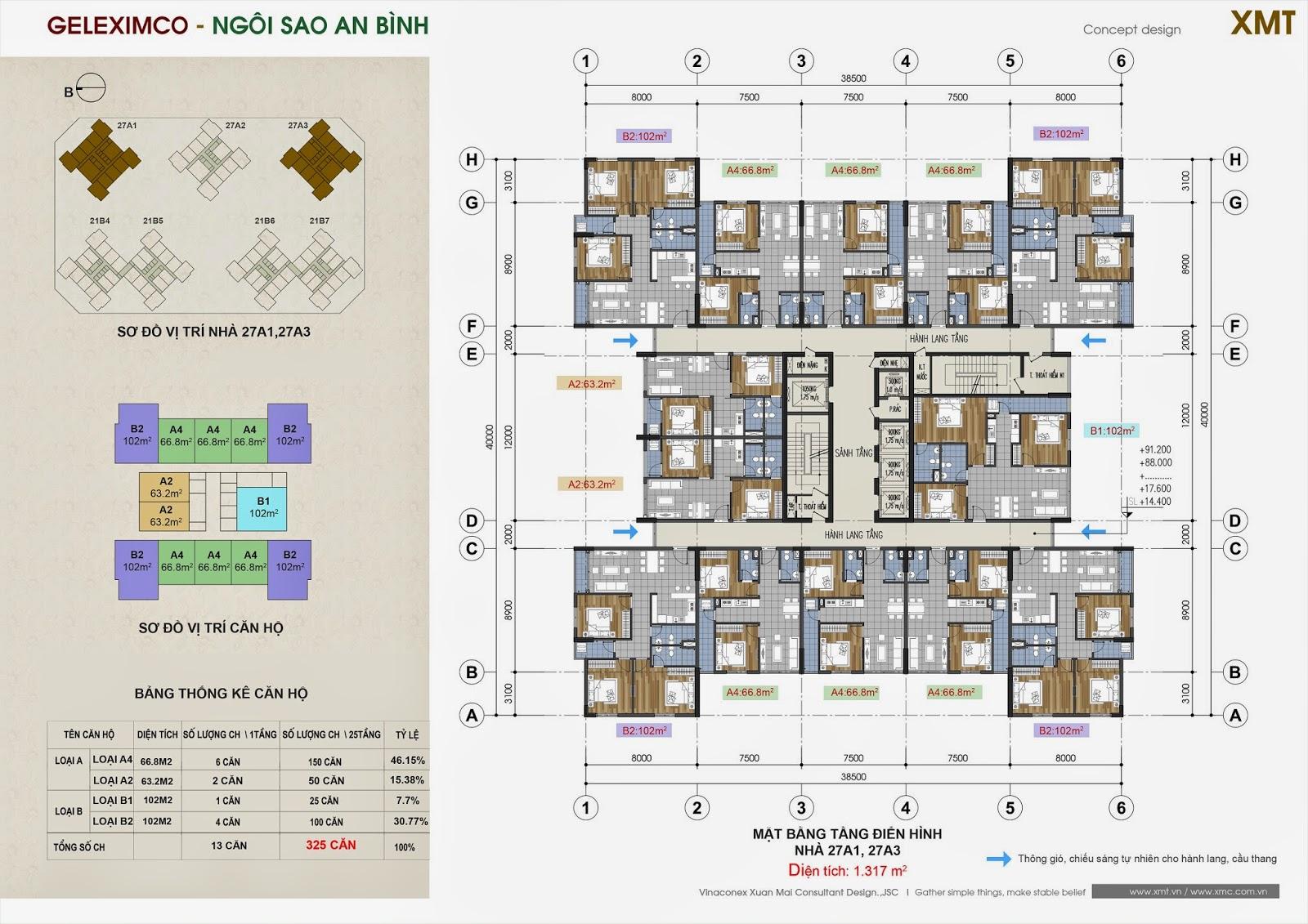 thiết kế chung cư green star