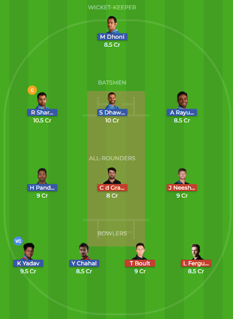 ind vs nz dream11 team,ind vs nz,ind vs nz dream11,nz vs ind dream11,nz vs ind,ind vs nz 4th odi dream11 team,ind vs nz playing 11,ind vs nz odi dream11,nz vs ind dream11 team,ind vs nz dream11 prediction,ind vs nz playing11,dream11,india vs nz dream11,ind vs nz 4th odi match dream11 team,ind vs nz team news,ind vs nz 4th odi,ind vs nz fantain team