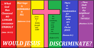 the biblical views on homosexuals and same sex marriage That is why hermeneutics are such an important tool for biblical exegesis same-sex marriage  views on homosexuality  does the bible support same-sex marriage.