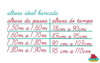 tabela altura bancadas