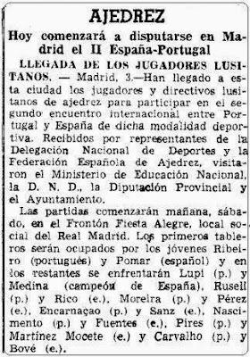 Recorte de prensa sobre el II Encuentro Ibérico de Ajedrez 1946