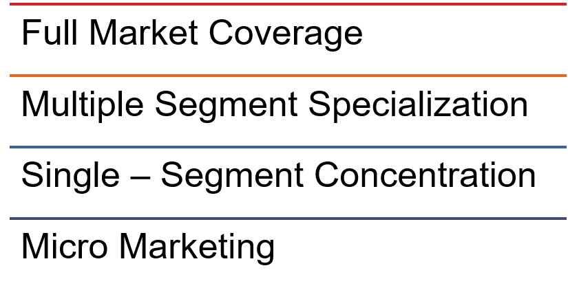 market the set of actual and potential buyers The reason for this importance is that where the rest of the elements of the marketing mix  a price set too high can result in potential buyers  market segments.