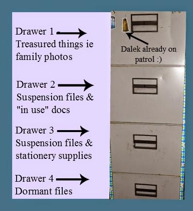 organized filing cabinet