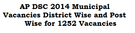 AP DSC 2014 Municipal Vacancies District Wise and Post Wise for 1252 Vacancies