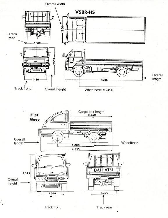 wheelbase  ( mana yang di katakan wheelbase itu)