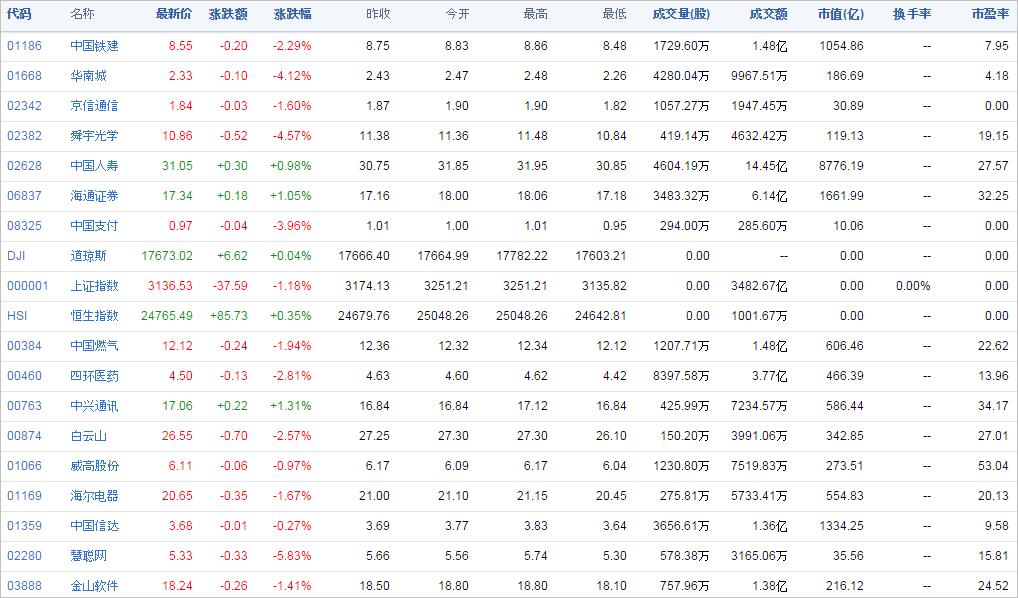 中国株コバンザメ投資ウォッチ銘柄watch20150205