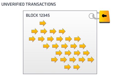 cara mining bitcoin dengan software