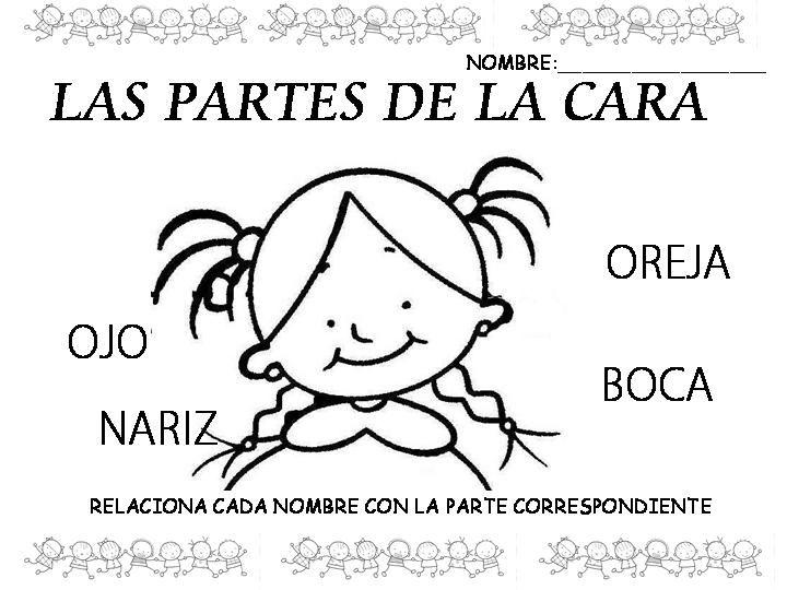 CoSqUiLLiTaS eN La PaNzA BLoGs: LAS PARTES DE LA CARA -MI CARITA