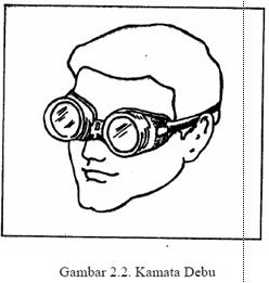 Salah satu contoh kacamata misalnya dipakai olehsalah seorang yang ...