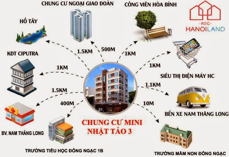 Bán chung cư  Nhật Tảo 3 Từ Liêm- Dự án chung cư mini rẻ nhất Hà Nội