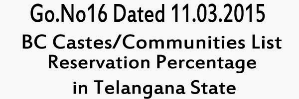 Go No 16 BC Castes/Communities List-Reservation Percentage in Telangana State