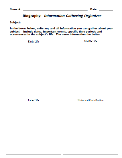 Common Core Classrooms: Biography Writing
