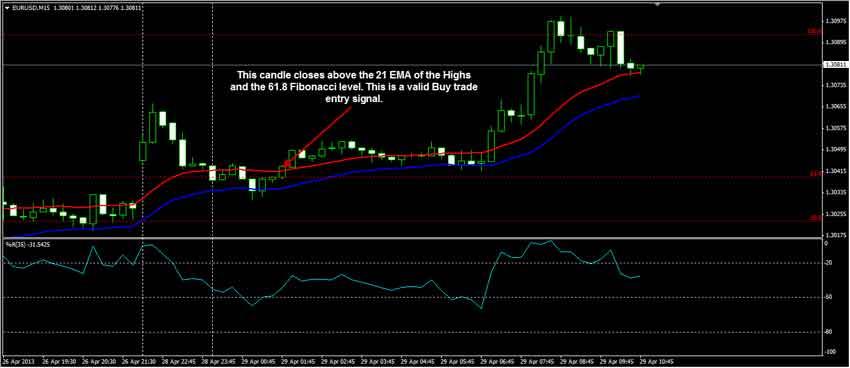 Fx trading tutorial