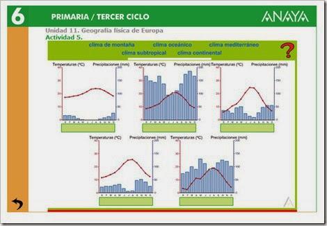 http://www.ceipjuanherreraalcausa.es/Recursosdidacticos/SEXTO/datos/02_Cono/datos/05rdi/11/05.htm