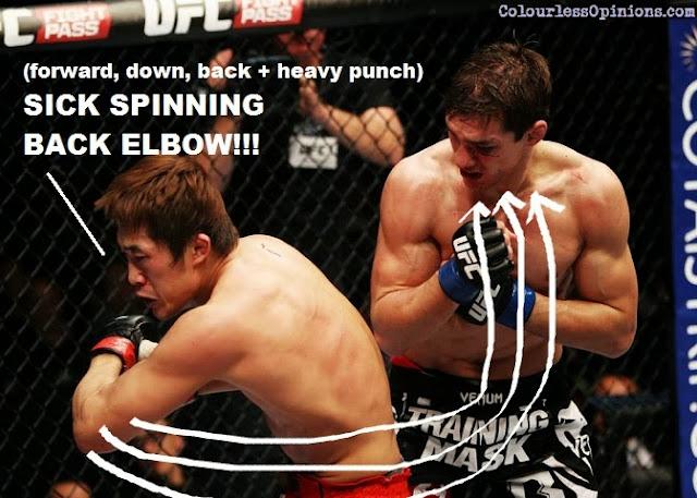 Kim Dong-Hyun spinning elbow vs. John Hathaway in TUF China finale meme
