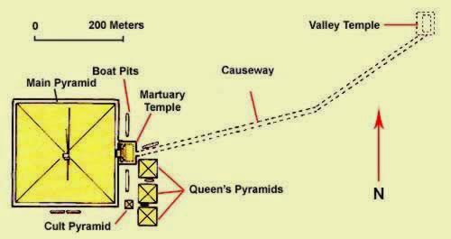 Ground Plan of the Great Pyramid Complex of Khufu