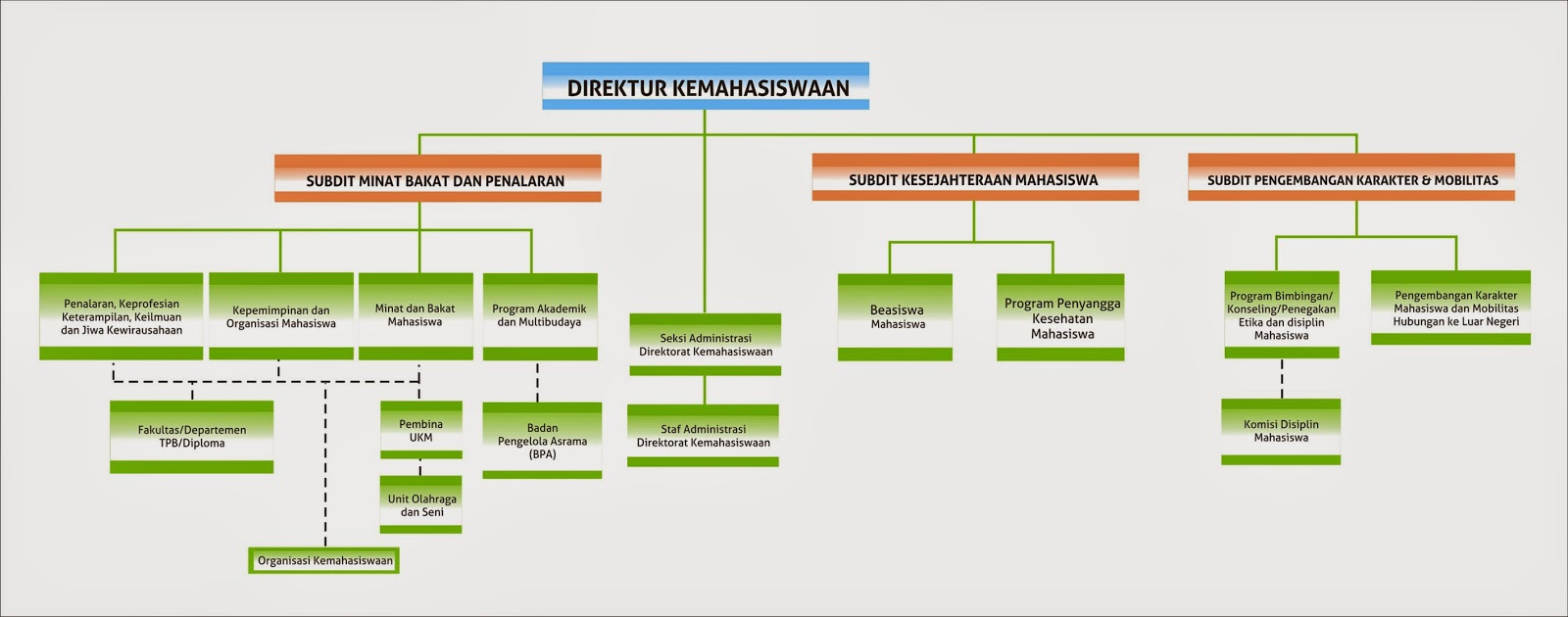 struktur organisasi toyota Struktur organisasi akan membantu perusahaan otomotif ford memiliki struktur organisasi yang tinggi dengan 15 tingkatan manajer, sementara toyota relatif.
