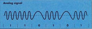 Perbedaan sinyal digital dan sinyal analog, sinyal analog, gambar sinyal analog, skema sinyal analog, rancangan sinyal analog, analog signal, contoh sinyal analog, fungsi sinyal analog, kegunaan sinyal analog