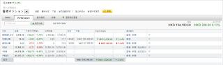 中国株コバンザメ投資20150813パフォーマンス
