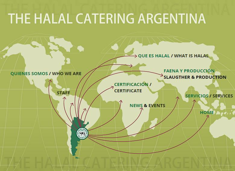 certificacion halal en argentina
