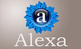 6 Cara Mudah Pasang Alexa Widget
