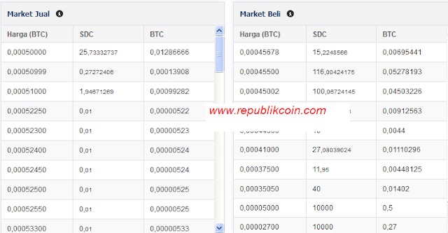 arbitrage bitcoin indonesia