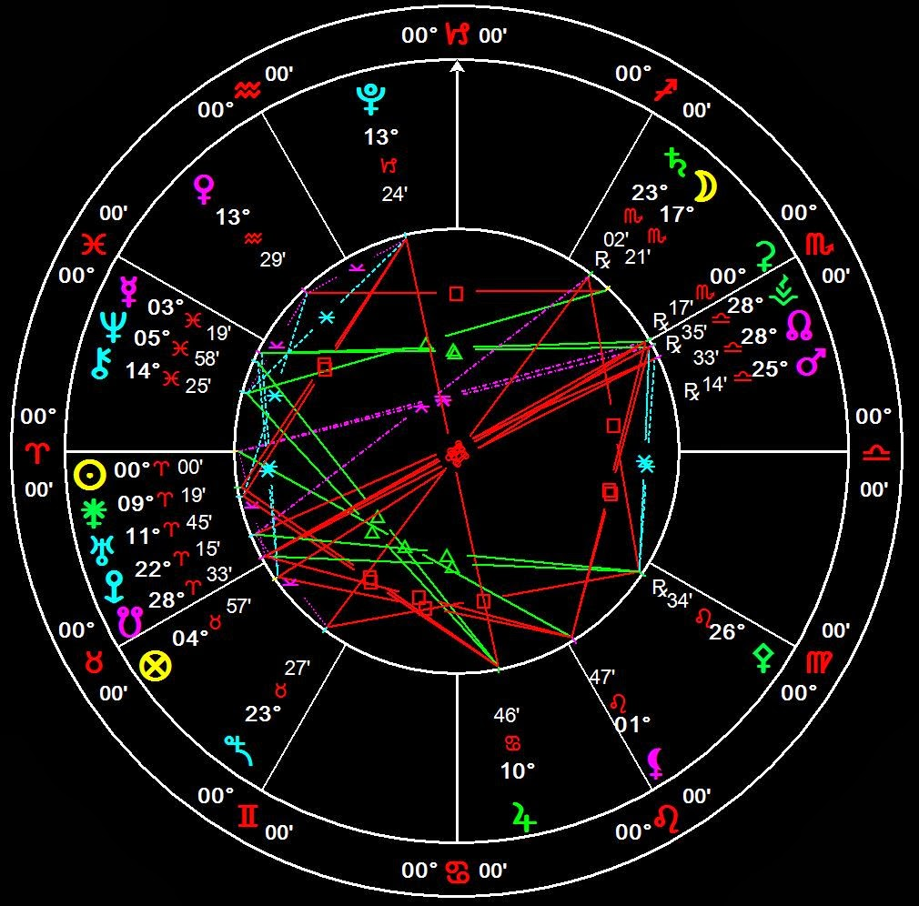 ARIES 2014 Ingress - March 20, 2014 (UT/+0)