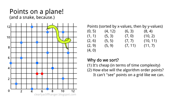 OH GOD there are snakes AND points on a plane! I CAN'T COPE!
