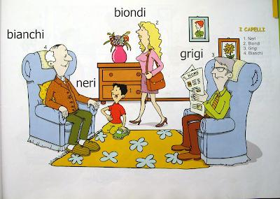 Итальянский в картинках